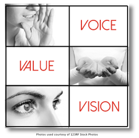 ASCLS Voice Value Vision