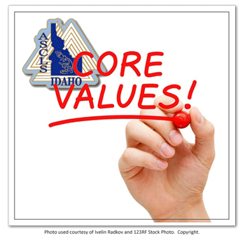 Core.Values