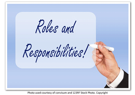 role responsibilities and boundaries would be Roles and responsibilities and boundaries of a teacher essay sample this assignment is aimed to highlight the roles and responsibilities of a teacher and the importance for a teacher to be aware of the legal aspects of teaching inclusively and to follow all current legislation and codes using the teaching/training cycle, a cycle of assessment, planning and review/evaluating.